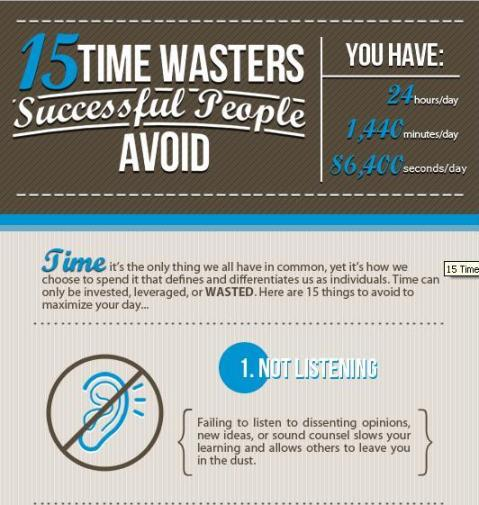 15 time wasters successful people avoid